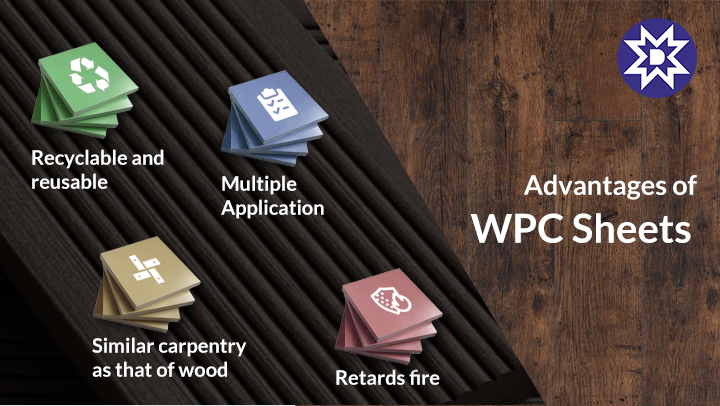 Wood Plastic Composites Advantages | WPC Sheet Advantages